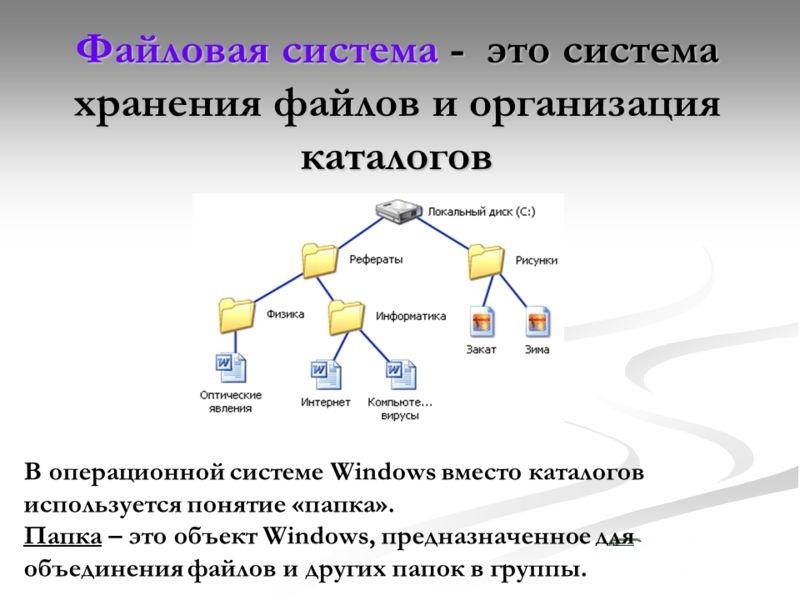 Файловая система