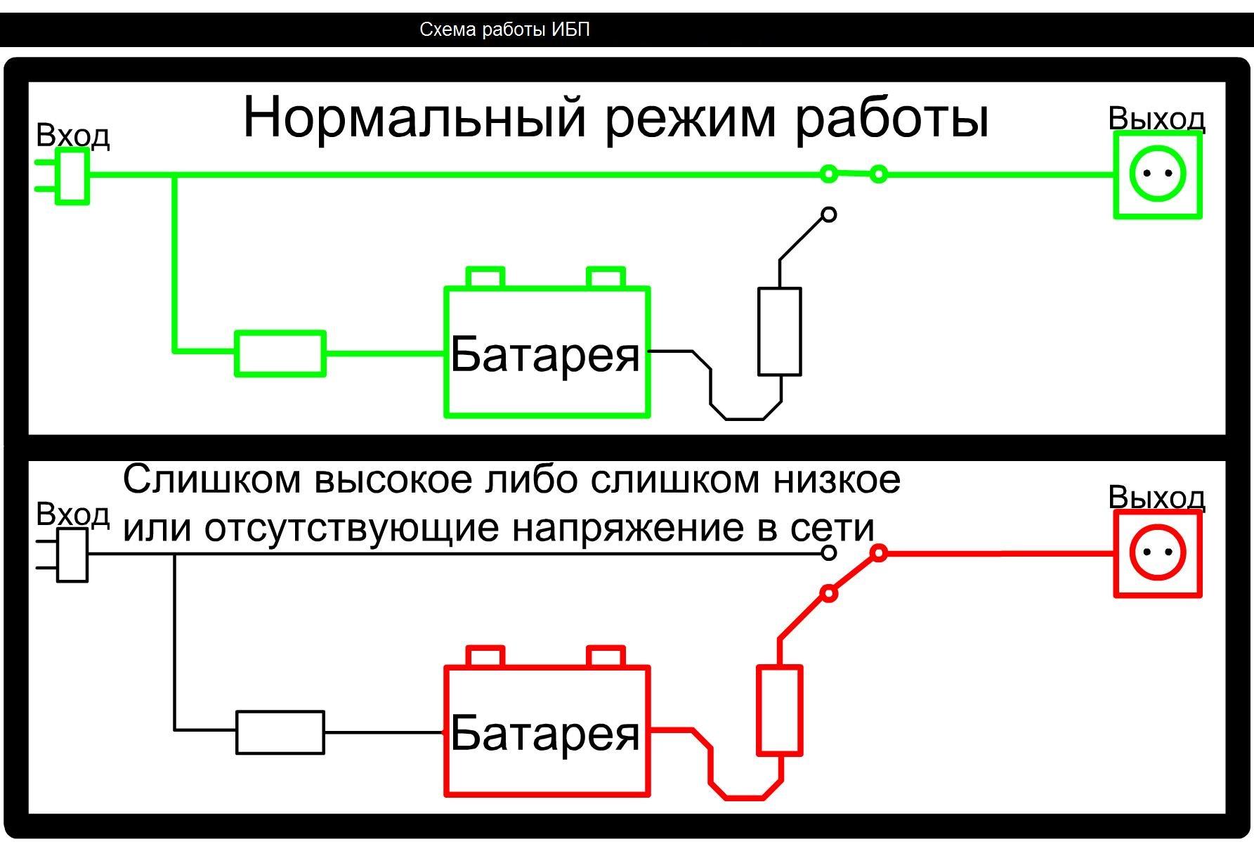 Схема ИБП