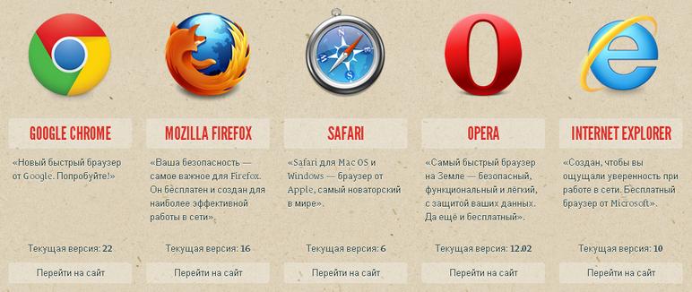 сервисы онлайн для вебмастера